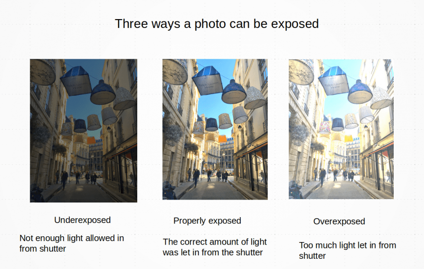 examples of different exposures